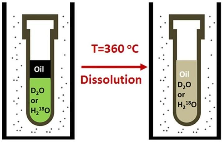 Исследователи смешивают сырую нефть и воду для анализа ее состава
