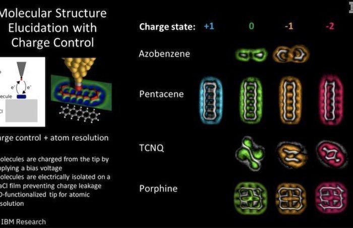 Ученые теперь могут «видеть» молекулы в разных зарядовых состояниях