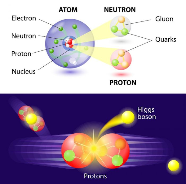 Что такое ускоритель частиц? Как это работает?