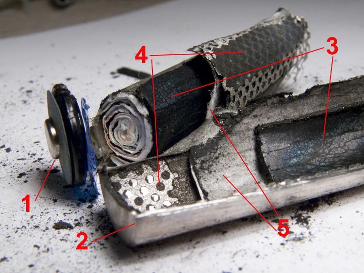 10 разных типов батарей - Разъяснения