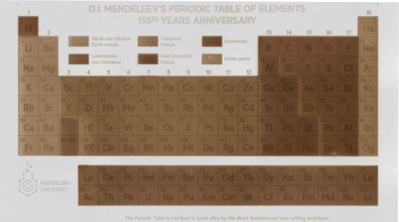 Российские химики записали в кварцевом стекле миниатюрное цветное изображение Таблицы Менделеева